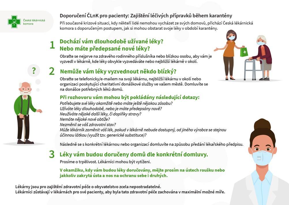 Doporučení ČLnK pro pacienty: Zajištěni léků během karantény